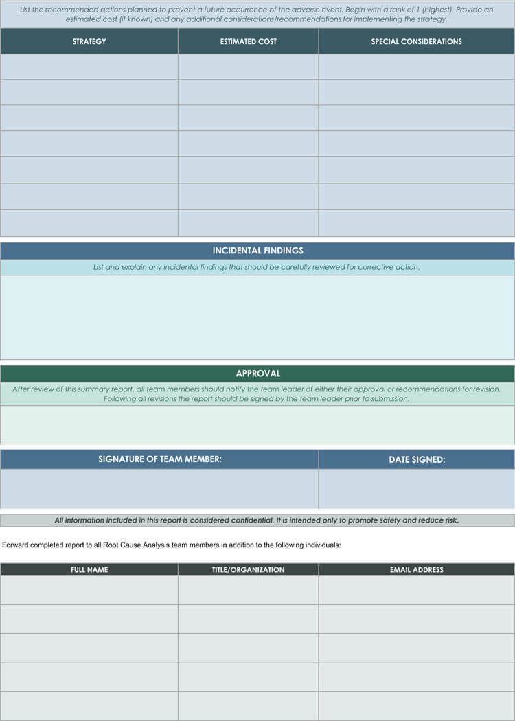24+ Root Cause Analysis Templates (Word, Excel, Powerpoint Throughout Failure Analysis Report Template