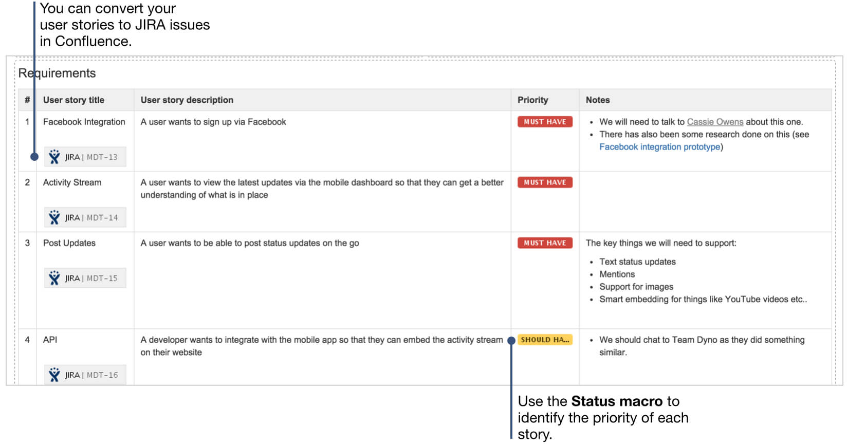28+ [ Brd Template For Reporting ] | How To Document Product Intended For Reporting Requirements Template