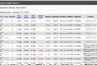 28+ [ Fleet Report Template ] | Freeware Download Fleet for Fleet Report Template