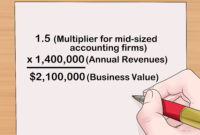 3 Ways To Calculate The Market Value Of A Company – Wikihow regarding Business Valuation Report Template Worksheet