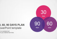 30 60 90 Day Plan Powerpoint Templates For Everyone for 30 60 90 Day Plan Template Powerpoint