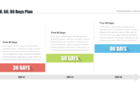 30 60 90 Day Plan Template For Google Slides – Free Download within 30 60 90 Day Plan Template Powerpoint