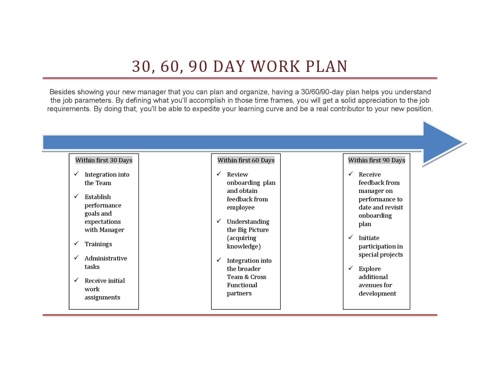 30 60 90 Day Work Plan Template | 90 Day Plan, Marketing Within 30 60 90 Day Plan Template Word