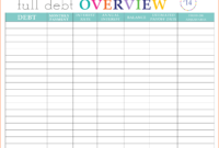 30 Credit Card Payoff Spreadsheet | Andaluzseattle Template pertaining to Credit Card Payment Spreadsheet Template