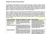 39 Free Industry Analysis Examples & Templates ᐅ Template Lab in Industry Analysis Report Template
