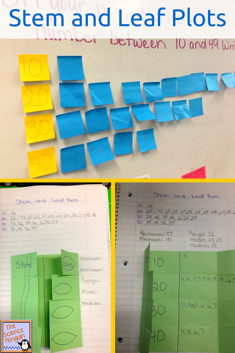 4.9A Stem And Leaf Plots | Math Journals, Math Notebooks With Blank Stem And Leaf Plot Template