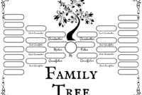 4 Free Family Tree Templates For Genealogy, Craft Or School for Powerpoint Genealogy Template