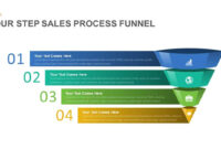 4 Step Sales Funnel Powerpoint Template And Keynote Slide pertaining to Sales Funnel Report Template