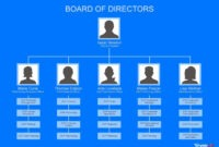40 Organizational Chart Templates (Word, Excel, Powerpoint) inside Org Chart Word Template