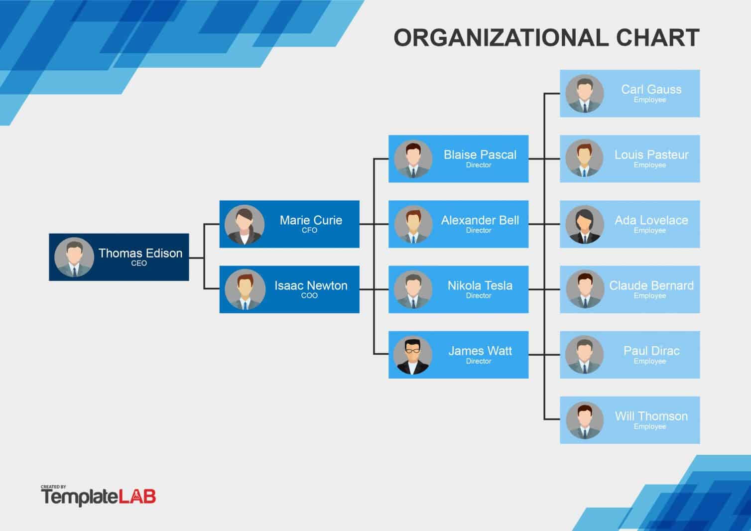 40 Organizational Chart Templates (Word, Excel, Powerpoint) Intended For Microsoft Powerpoint Org Chart Template