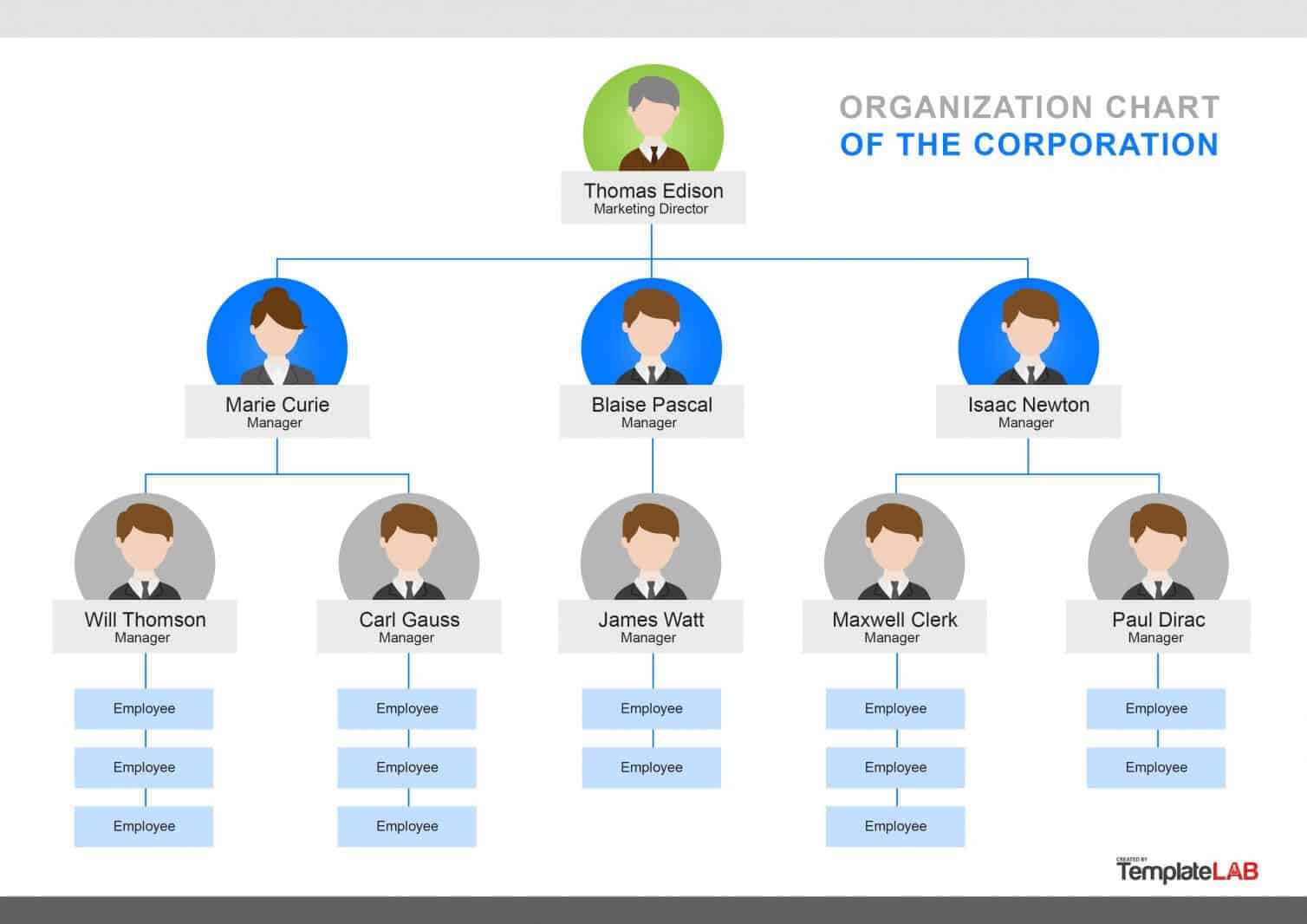 40 Organizational Chart Templates (Word, Excel, Powerpoint) Intended For Org Chart Template Word