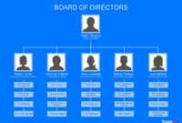40 Organizational Chart Templates (Word, Excel, Powerpoint) intended for Word Org Chart Template