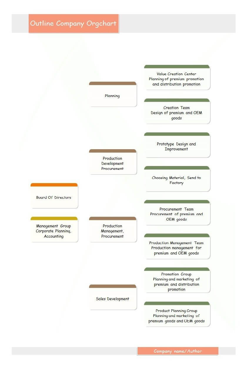 40 Organizational Chart Templates (Word, Excel, Powerpoint) Pertaining To Org Chart Word Template
