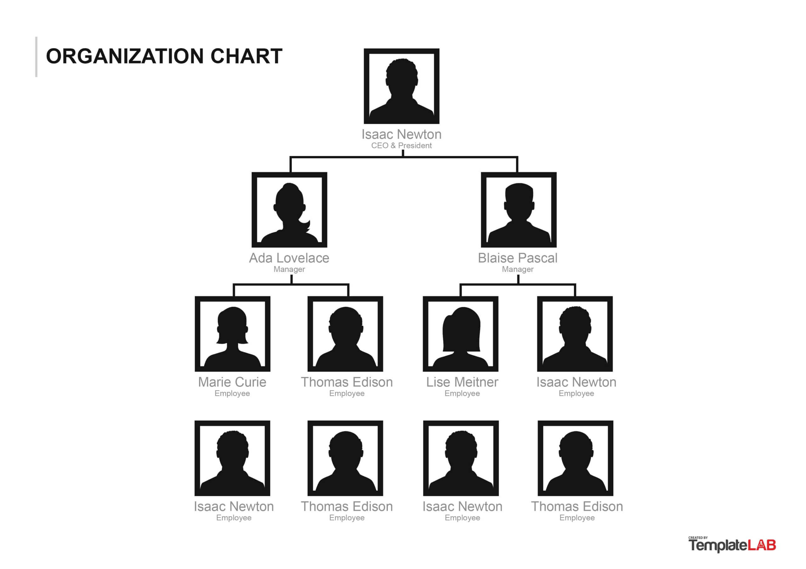 40 Organizational Chart Templates (Word, Excel, Powerpoint) Regarding Free Blank Organizational Chart Template