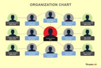 40 Organizational Chart Templates (Word, Excel, Powerpoint) within Org Chart Word Template