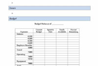 40+ Project Status Report Templates [Word, Excel, Ppt] ᐅ in One Page Status Report Template