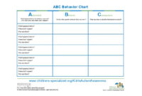 42 Printable Behavior Chart Templates [For Kids] ᐅ Template Lab pertaining to Behaviour Report Template