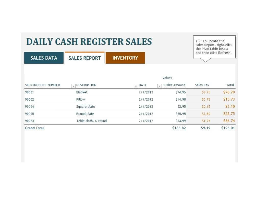 45 Sales Report Templates [Daily, Weekly, Monthly Salesman Inside Sales Representative Report Template