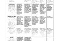46 Editable Rubric Templates (Word Format) ᐅ Template Lab inside Blank Rubric Template