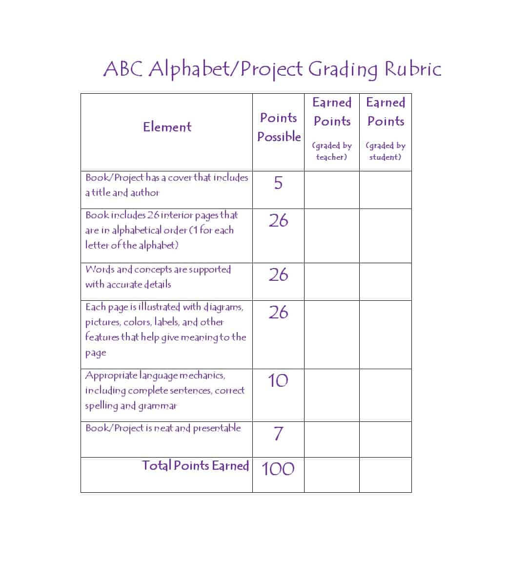 46 Editable Rubric Templates (Word Format) ᐅ Template Lab Intended For Blank Rubric Template