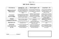 46 Editable Rubric Templates (Word Format) ᐅ Template Lab regarding Blank Rubric Template
