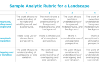 5 Types Of Rubrics To Use In Your Art Classes – The Art Of inside Blank Rubric Template