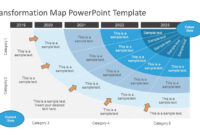 5 Year Transformation Map Template For Powerpoint inside Change Template In Powerpoint