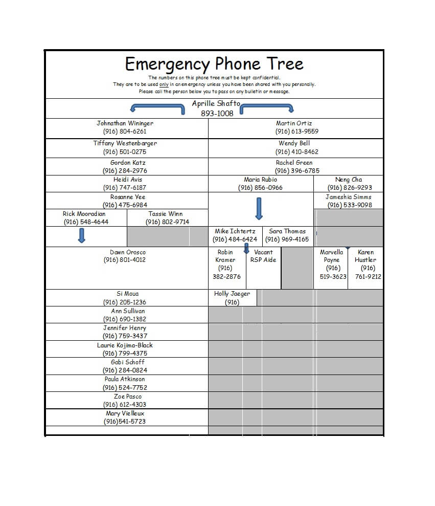 50 Free Phone Tree Templates (Ms Word & Excel) ᐅ Template Lab In Calling Tree Template Word