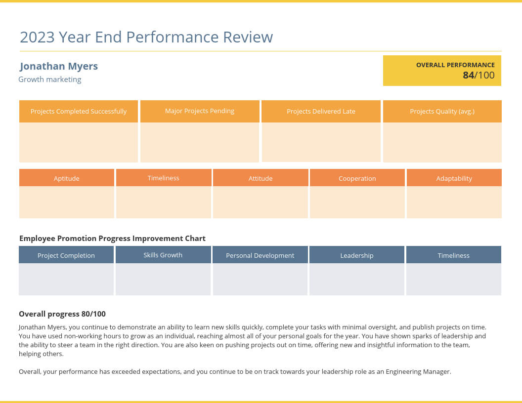 55+ Customizable Annual Report Design Templates, Examples & Tips With Annual Review Report Template