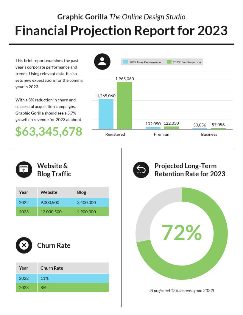 55+ Customizable Annual Report Design Templates, Examples & Tips With Regard To Quarterly Report Template Small Business