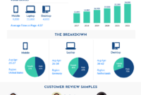 55+ Customizable Annual Report Design Templates, Examples with Monthly Report Template Ppt