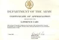 6+ Army Appreciation Certificate Templates – Pdf, Docx for Farewell Certificate Template