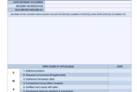 7 Free Root Cause Analysis Templates (And How To Use Them) with Root Cause Report Template