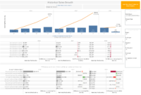 7 Sales Dashboards And Templates For Data-Driven Sales Teams intended for Sales Team Report Template