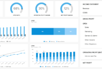 8 Financial Report Examples For Daily, Weekly, And Monthly with Monthly Productivity Report Template