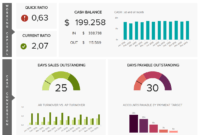 8 Financial Report Examples For Daily, Weekly, And Monthly within Credit Analysis Report Template