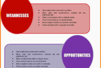 8+ Free Swot Analysis Template Microsoft Word | Marlows Within Swot Template For Word