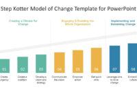 8 Step Kotter Model Of Change Powerpoint Template | Change for How To Change Powerpoint Template
