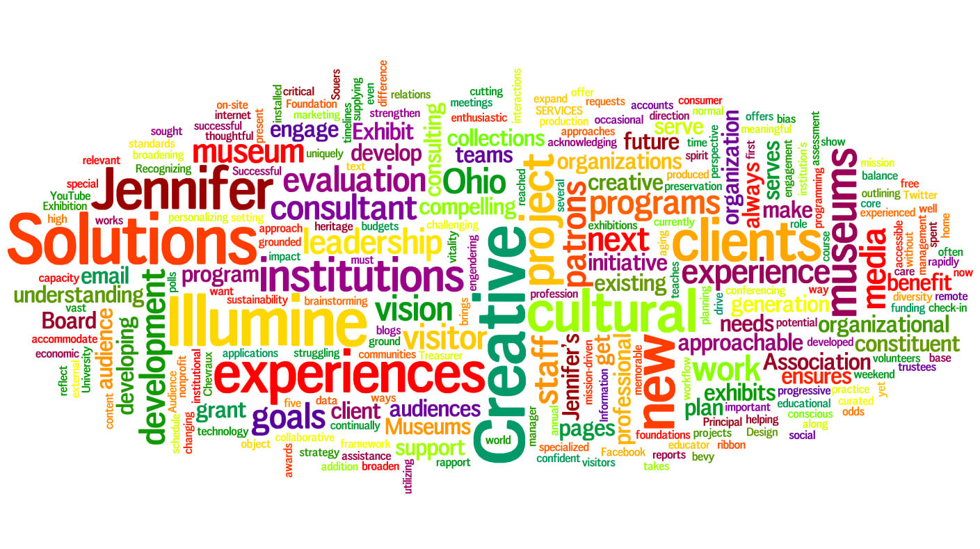 8 Word Cloud Makers To Create The Perfect Word Collage Online Intended For Free Word Collage Template