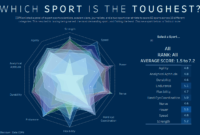 A Simple Way To Make A Radar Chart – The Data School with Blank Radar Chart Template