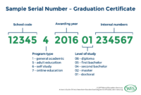 A User's Guide: China's New Non-Standardized Degree Certificate inside Doctorate Certificate Template