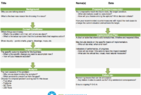 A3 – Template & Example with A3 Report Template