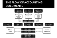 Accounting For Attorneys | Forensic Accounting For Attorneys for Forensic Accounting Report Template
