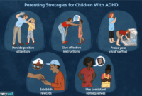 Adhd In Children Symptoms And Treatment for Daily Report Card Template For Adhd