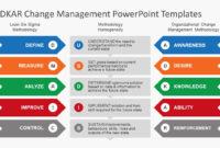 Adkar Change Management Model And Adkar Powerpoint Templates for Change Template In Powerpoint