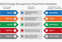 Adkar Change Management Model And Adkar Powerpoint Templates pertaining to How To Change Powerpoint Template