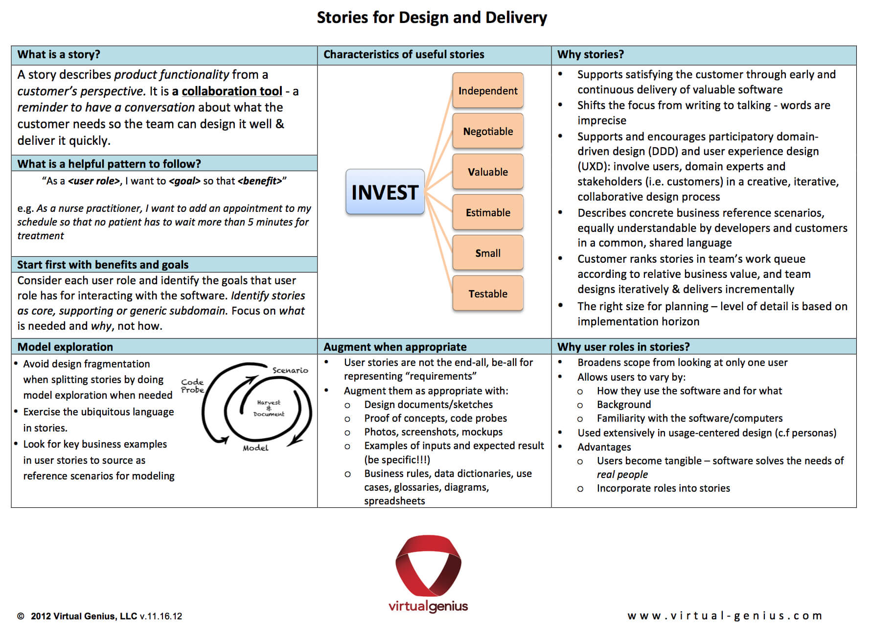 Agile User Stories And Domain Driven Design (Ddd) Regarding User Story Template Word