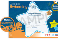 All Awards | A Introduction To Available Awards For Parent for Swimming Certificate Templates Free
