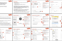An Overview Of The Most Common Ux Design Deliverables with Usability Test Report Template