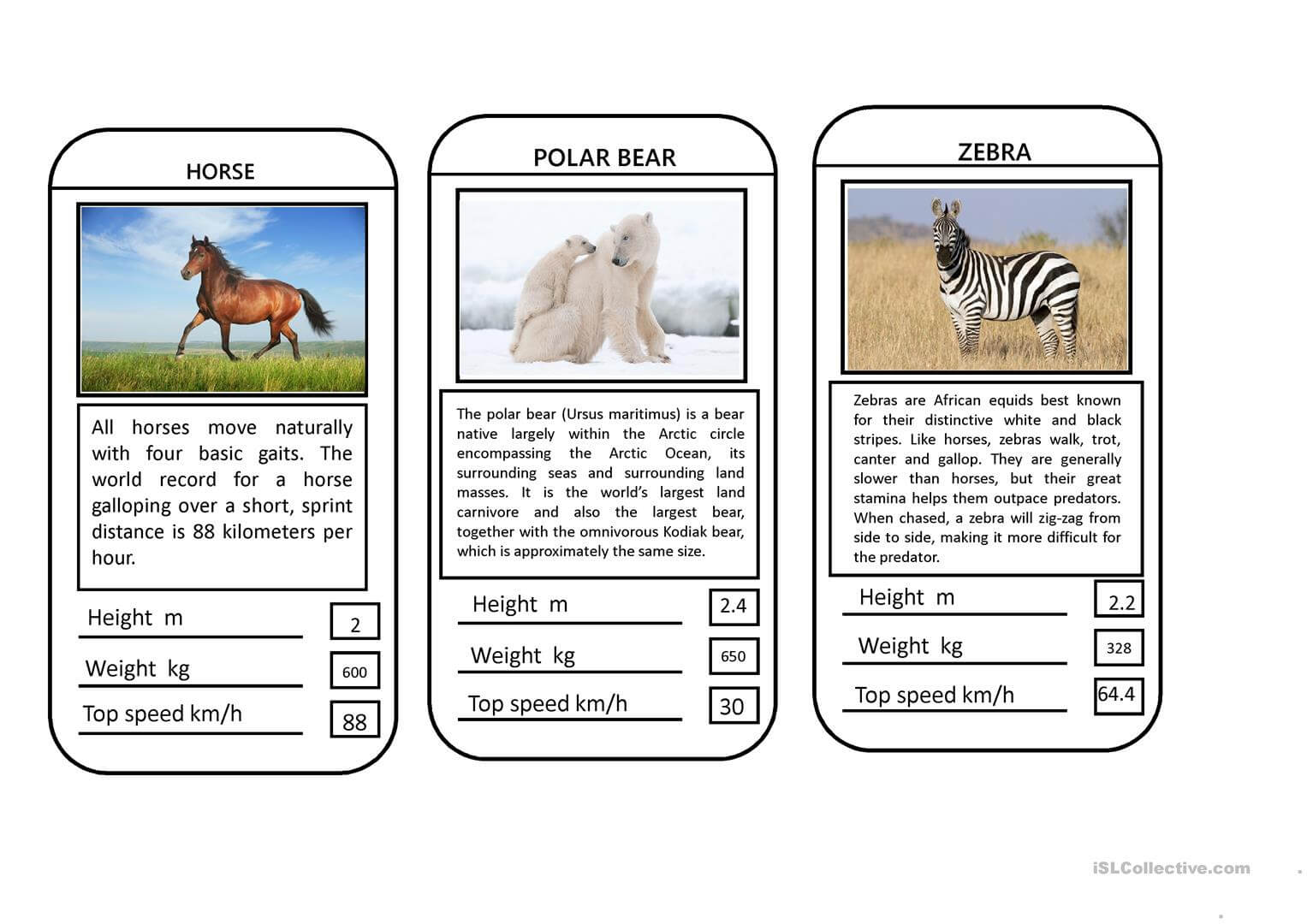 Animal Top Trumps Game – English Esl Powerpoints Within Top Trump Card Template